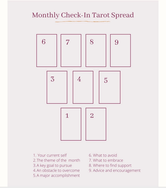 Month Reading Tarot Forecast