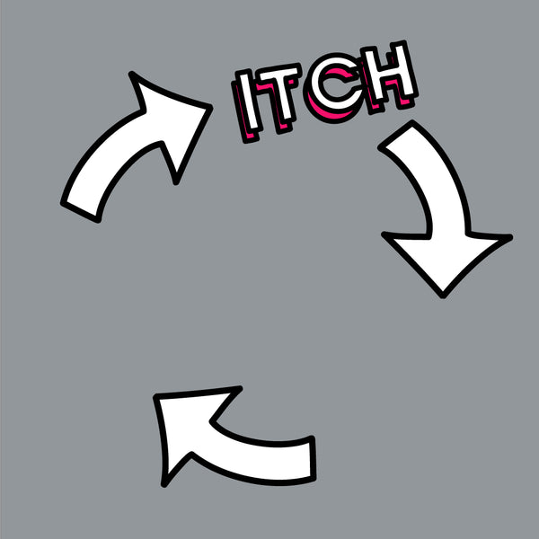 THE ITCH STRESS CYCLE