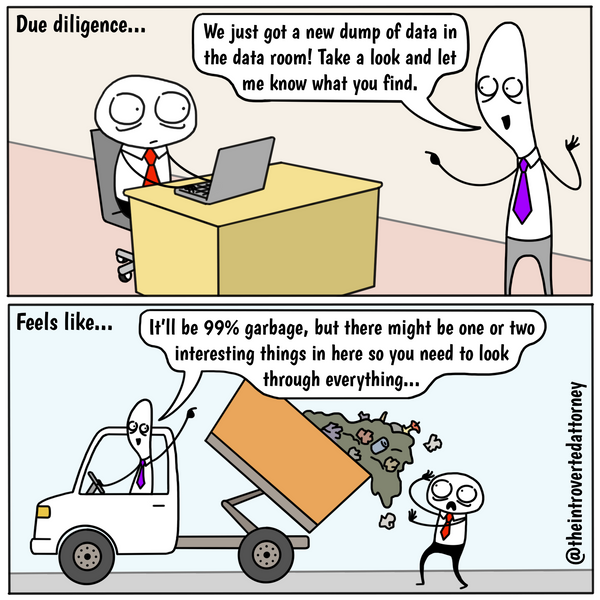 Funny and relatable comic for the lawyer who knows the pain of doing due diligence. Visit The Introverted Attorney for humorous and sarcastic lawyer comics, content, and gifts.