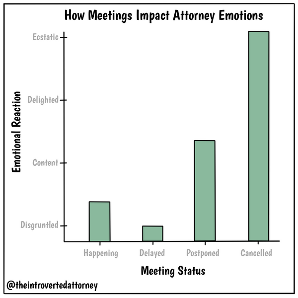 Funny and relatable comic for the lawyer who identifies with the euphoric joy of cancelled meetings.. Visit The Introverted Attorney for humorous and sarcastic lawyer comics, content, and gifts.