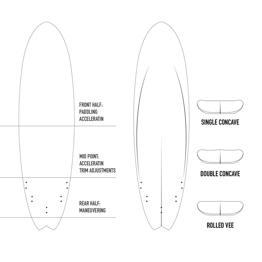 AREA51 Pod Fish 6'- 7'4 Surfboard White