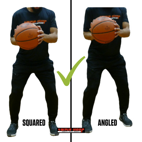 Basketball Shooting Footwork - Basketball Training Tips