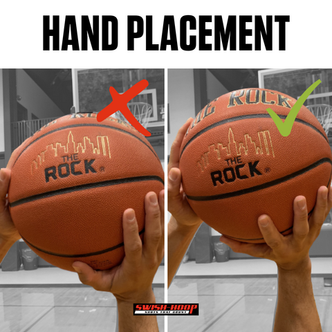 Basketball Shooting Hand Placement
