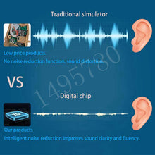 Digital Hearing Aid In Ear Behind The Ear Amplifiers