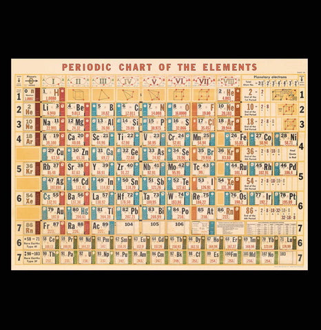 Periodic Chart Poster Wrap - PaxtonGate