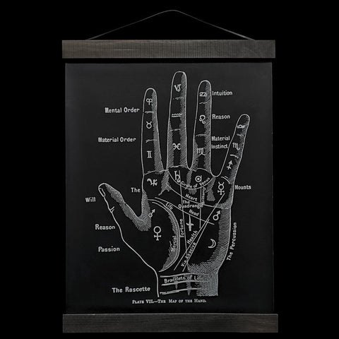 Palmistry (Black) Hanging Canvas Chart-2D-Curious Prints-PaxtonGate