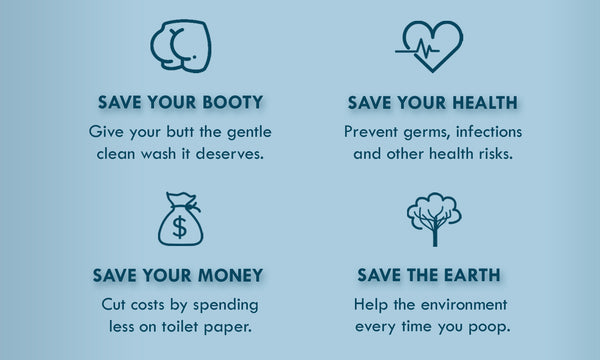 In My Bathroom - IMB - Butt Buddy - Bidet Toilet Attachment - BBB - Fresh Water Sprayer - Features - Save Your Money - Save The Earth - Save Your Health - Save Your Booty