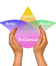 Hands holding a Venn diagram demonstrating integrated mind, body, and spirit