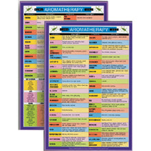 Aromatherapy Home Use Mini Chart