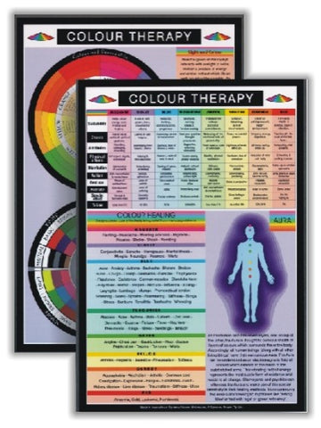 Colour Therapy Mini Chart