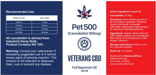 500mg CBD Pet Tincture