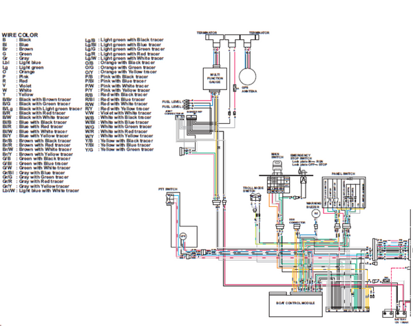KnowledgeBase Wiring Diagram