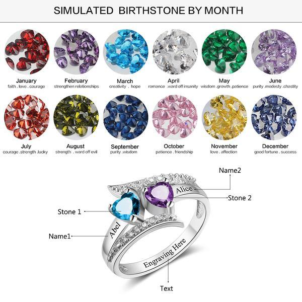 how to select birthstones and engraving
