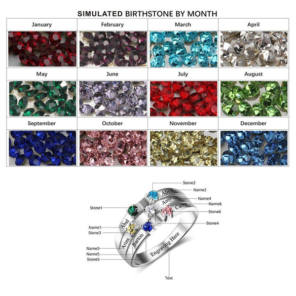 how to select birthstone for your ring