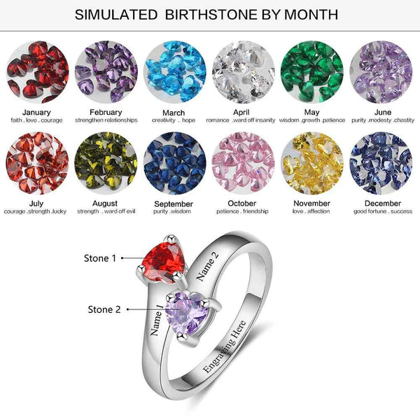 how to select your birthstone