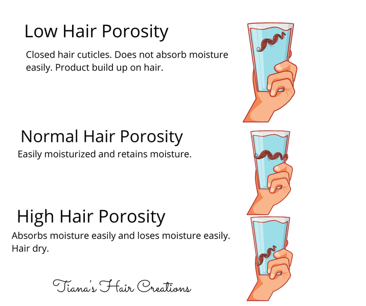What is Porosity hair?