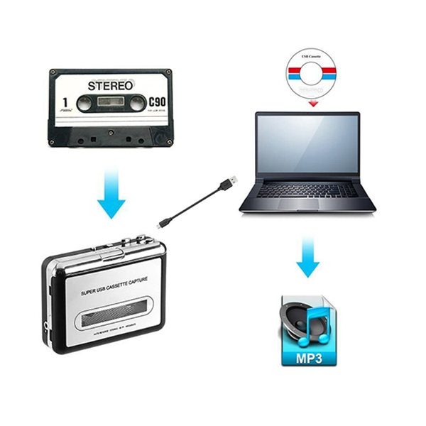 Mini USB Audio Cassette to MP3 Converter - Best Seller - Black Friday Special - Limited Time Sale