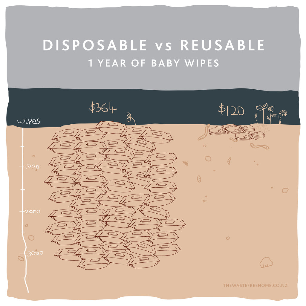REUSABLE BABY WIPES | MUSLIN 8 PACK