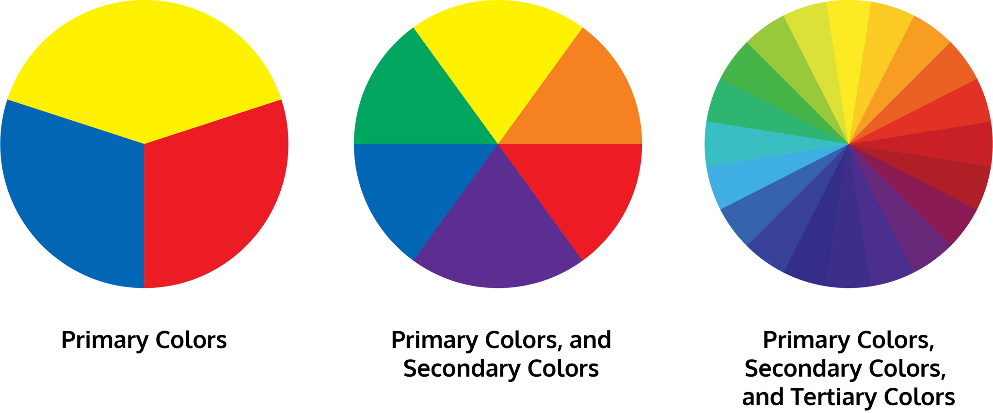 Understanding Art Color Theory In Screen Printing Factory Inks