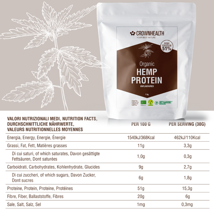 Crownhealth Vegan Organic Hemp Protein Unflavoured 1kg bag. This high-quality vegan proteins, containing all the amino acids, are organic and instantly absorbed by the body for optimal results. Add the protein to smoothies, porridge, pancakes, oats, soups, bakes, and much more to boost your protein intake and balance your nutrition.