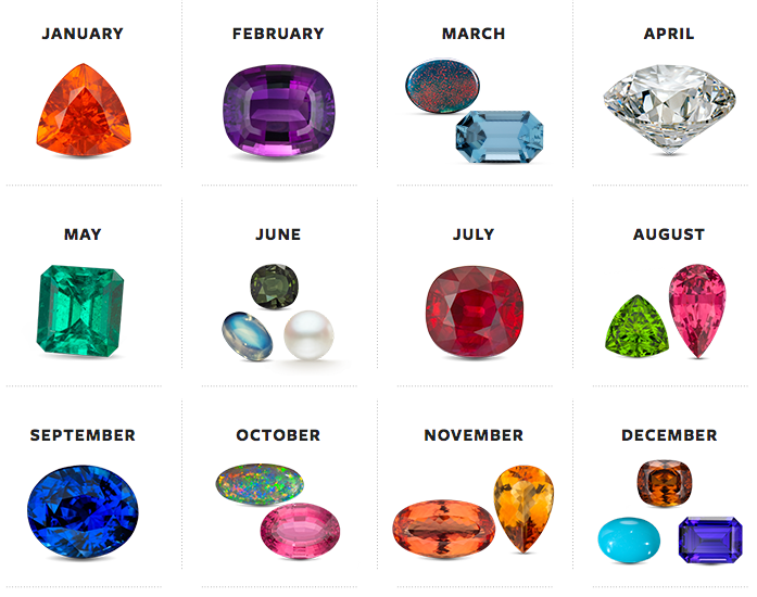 BIRTHSTONES FOR EACH MONTH