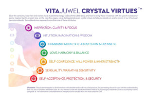 LOVE Vitajuwel ViA GemWater Bottle~Garnet, Rose Quartz, Clear Quartz Crystal WITH Loop Cap - claritycove.com