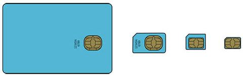 What does SIM Free mean? – Clove Technology