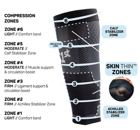 Compressie zones Thin Air Calf sleeves