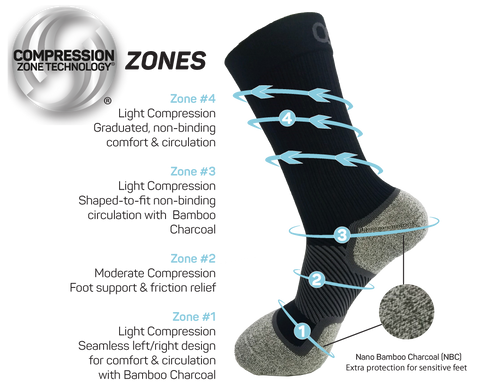 WP4 Wellness Socks Zone