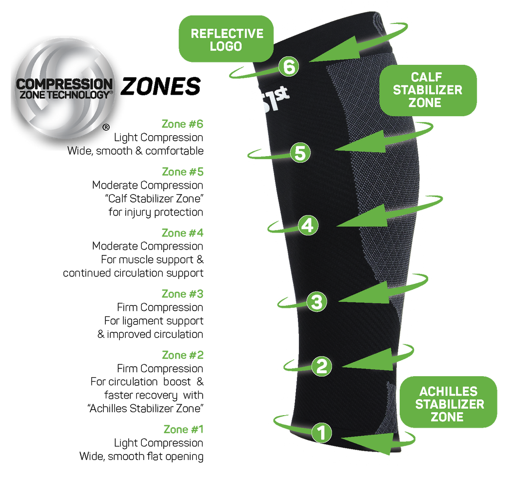 DC Comic Calf Sleeves - Buy one Give one to an Essential Worker