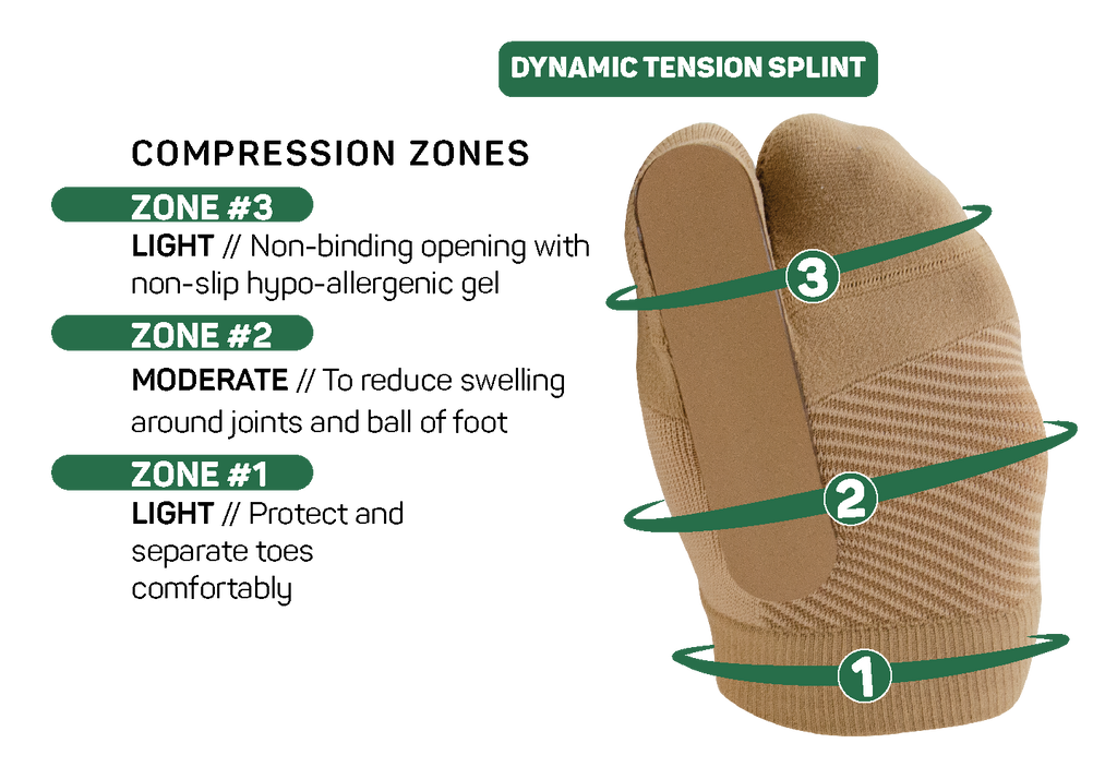 TT3 - Turf Toe Bracing Sleeve