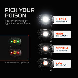 mycro headlamp different modes
