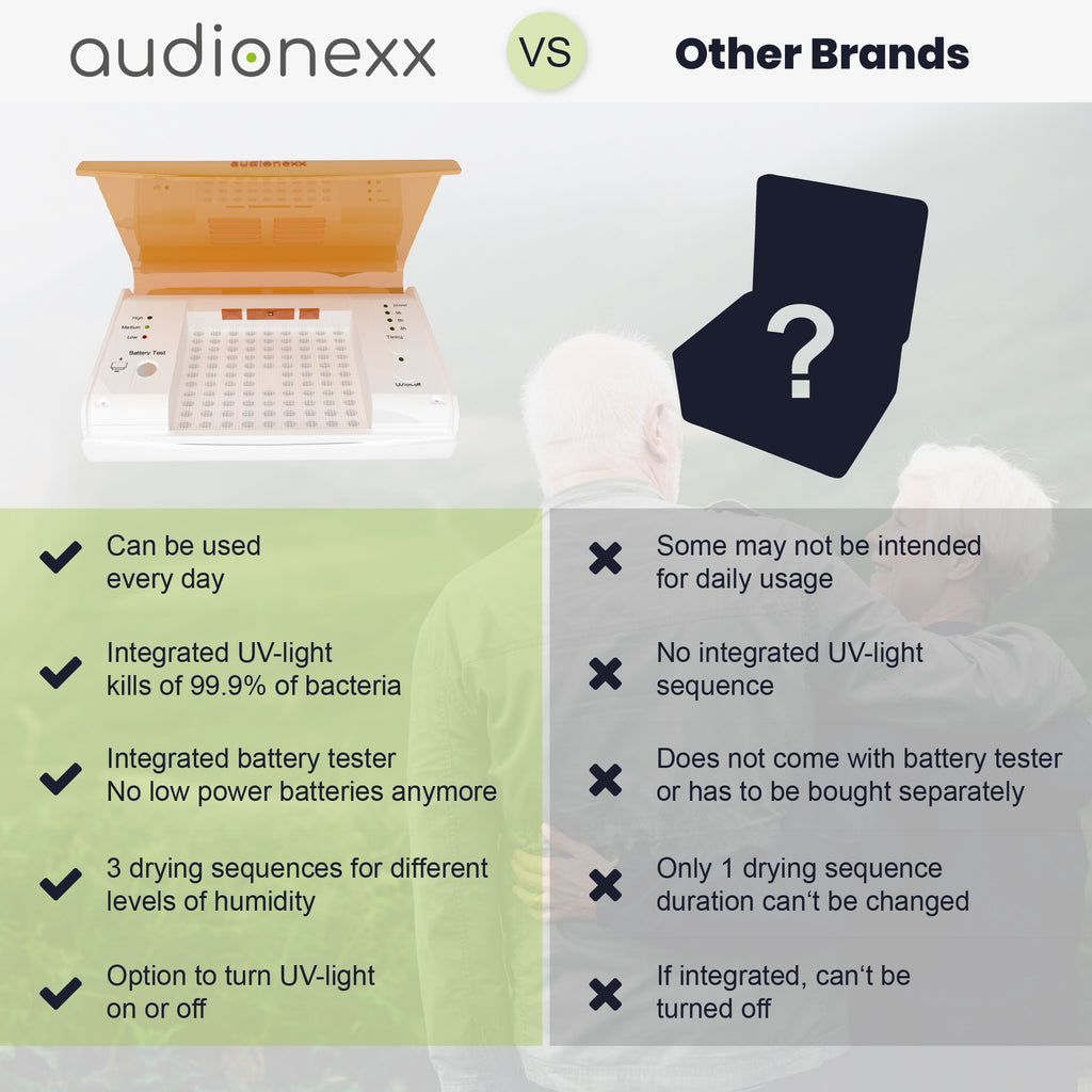 Audionexx VS other brands