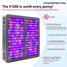 Load image into Gallery viewer, *BRAND NEW* VIPARSPECTRA V1200 1200W FULL-SPECTRUM LED GROW LIGHT | FREE SHIPPING