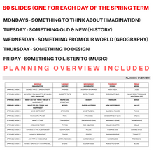 Load image into Gallery viewer, Something To Think About (Spring Term) | 60 Slides