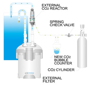 [ISTA] External CO2 Ceramic Reactor