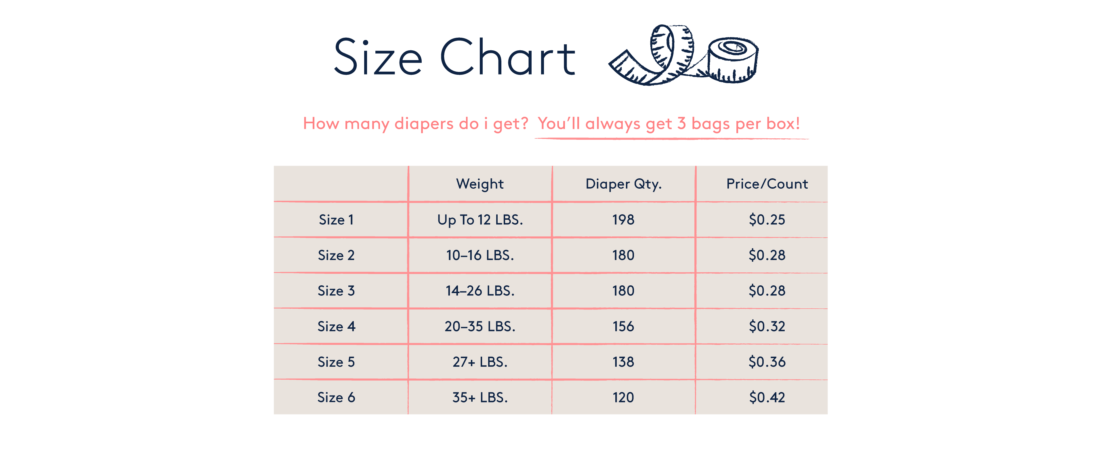 size chart table