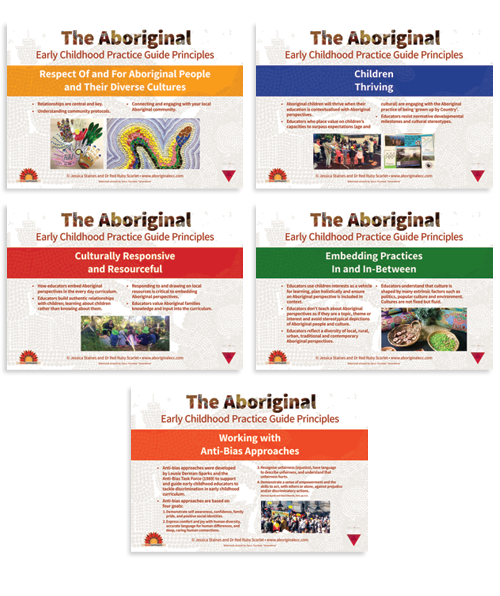 The Aboriginal Early Childhood Poster Collection