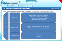 Load image into Gallery viewer, Trade Finance Compliance 1 - eBSI Export Academy