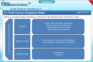 Trade Finance Compliance 1 - eBSI Export Academy