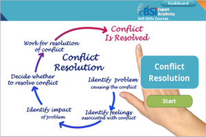 Conflict Resolution - eBSI Export Academy