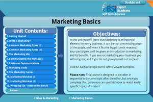 Marketing Basics - eBSI Export Academy