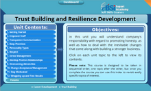 Load image into Gallery viewer, Trust Building and Resilience Development - eBSI Export Academy