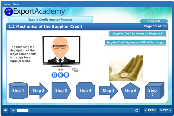 Export Credit Agency Finance