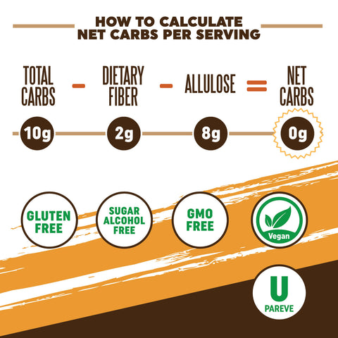 How to Calculate Net Carbs per serving. Total Carbs (10g) minus Dietary Fiber (2g) minus Allulose (8g) equals Net Carbs (0g). Gluten free. Sugar alcohol free. GMO free. Vegan. U Pareve.