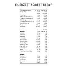 Load image into Gallery viewer, Enerzest cordial - Forest Berry