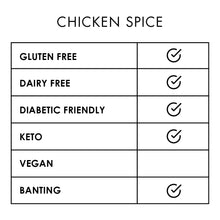 Load image into Gallery viewer, Spice Chicken 200g