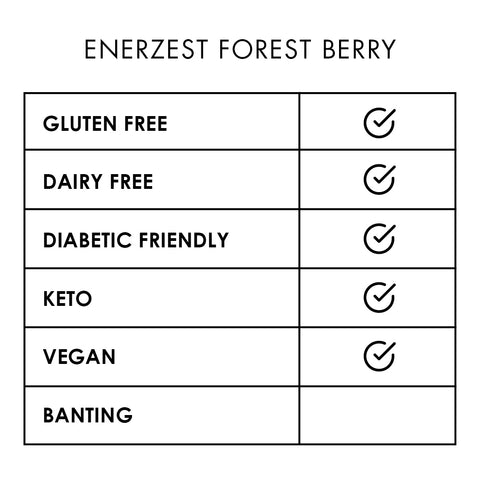Enerzest cordial - Forest Berry