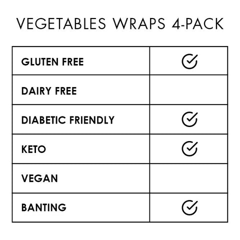 Vegetables Wraps Activated Charcoal 4-pack