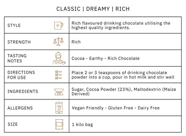 distefano 1kg drinking chocolate blend information card graphic